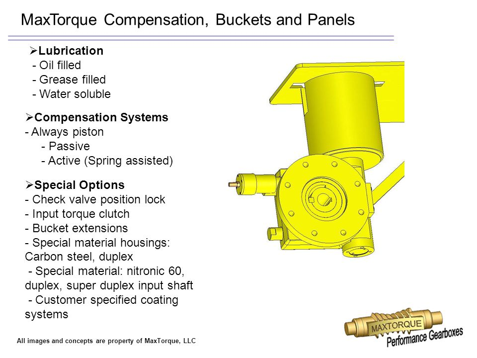 MaxTorque Compensation, Buckets and Panels