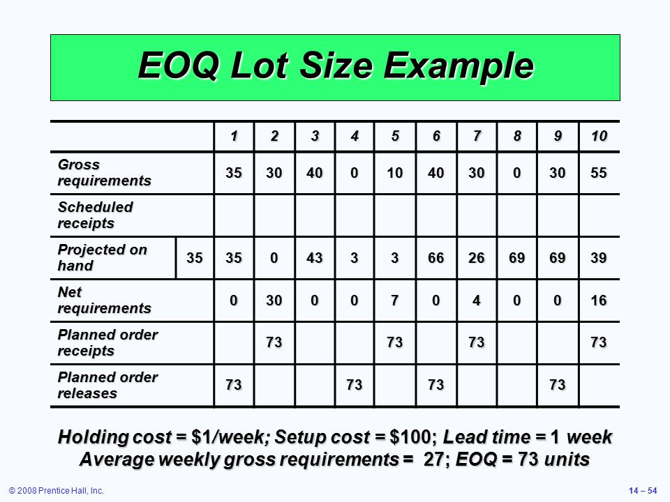 EOQ Lot Size Example 1. 2. 3. 4. 5. 6. 7. 8. 9. 10. Gross requirements. 35. 30. 40. 55.