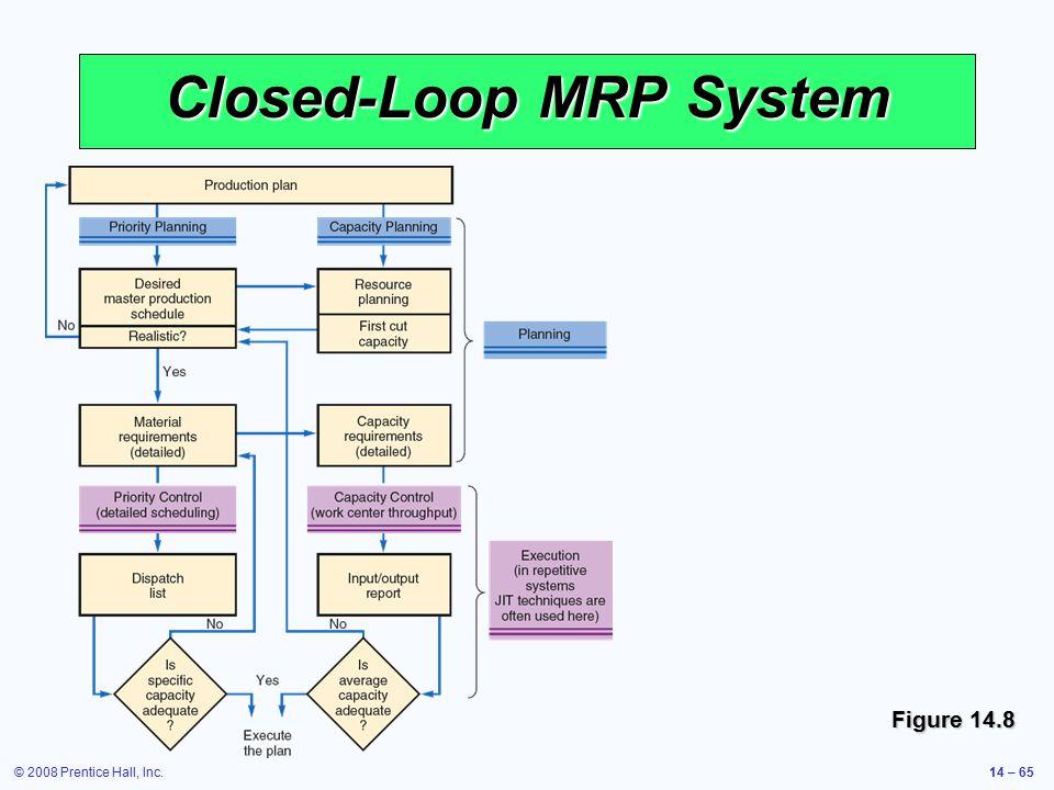 Closed-Loop MRP System