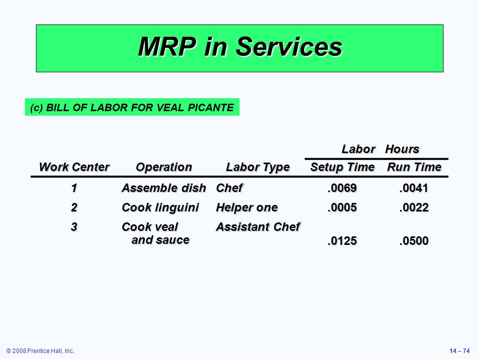 MRP in Services Labor Hours Work Center Operation Labor Type