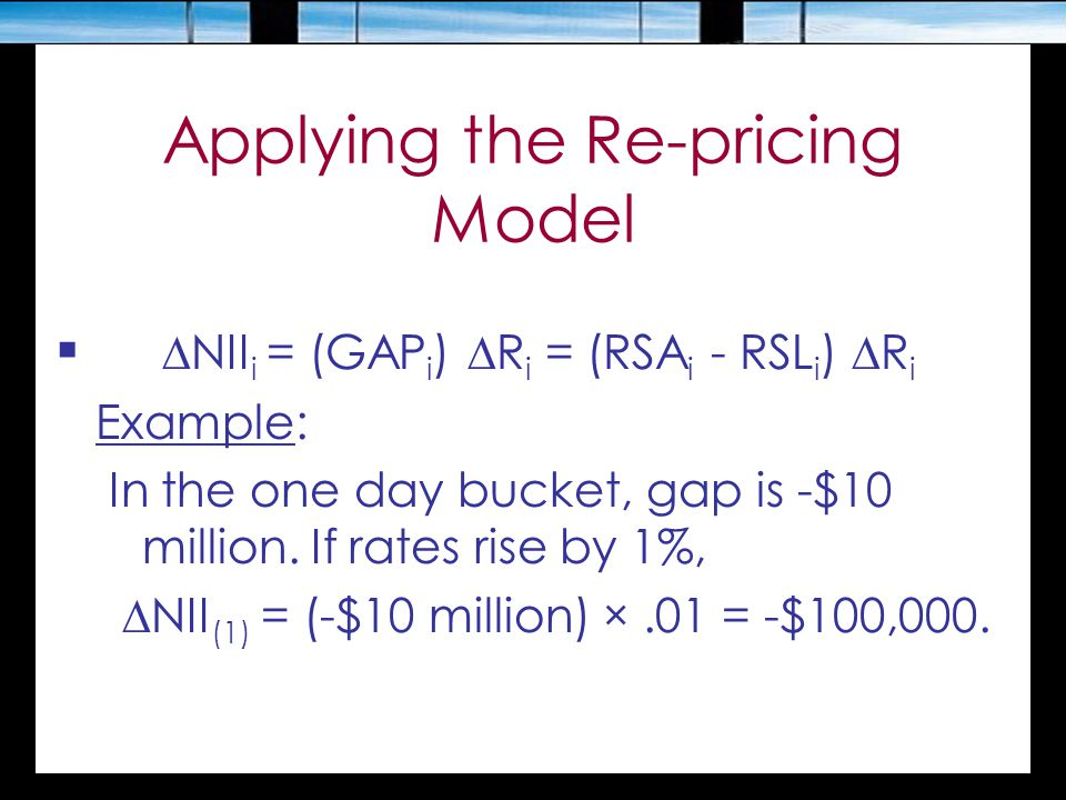 Applying the Re-pricing Model