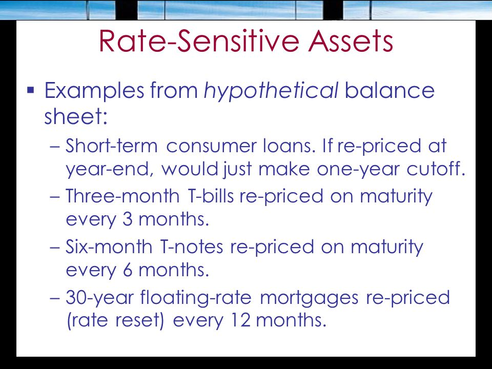 Rate-Sensitive Assets