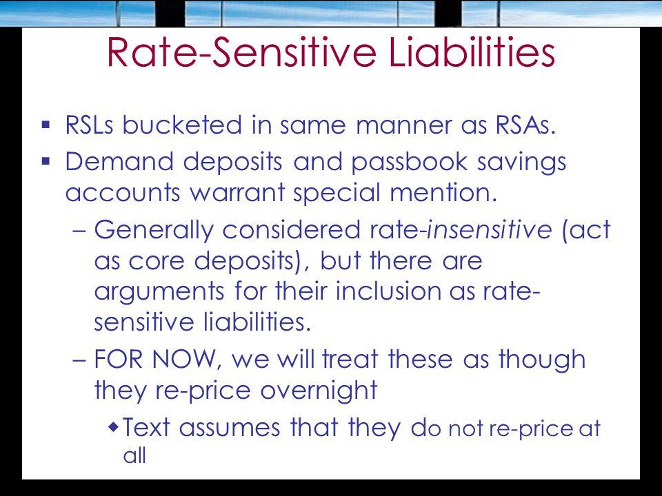 Rate-Sensitive Liabilities
