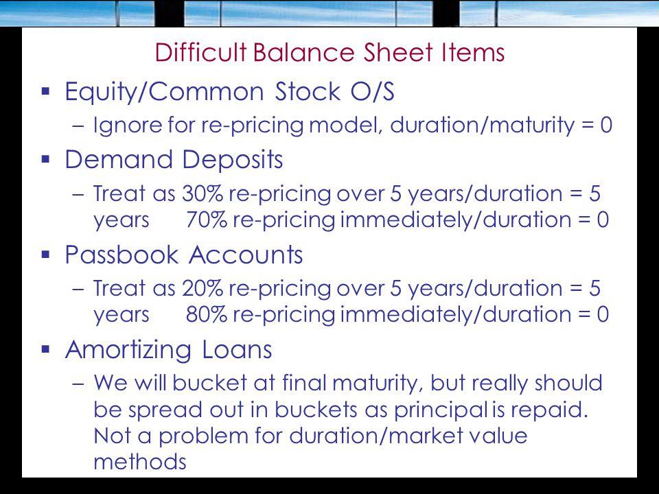 Difficult Balance Sheet Items