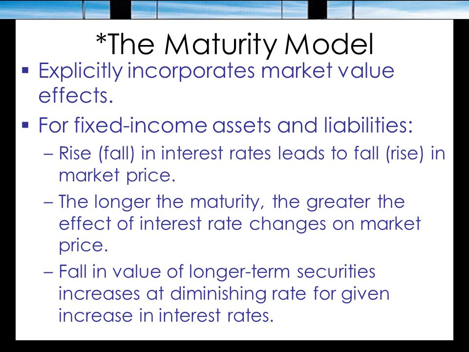 *The Maturity Model Explicitly incorporates market value effects.