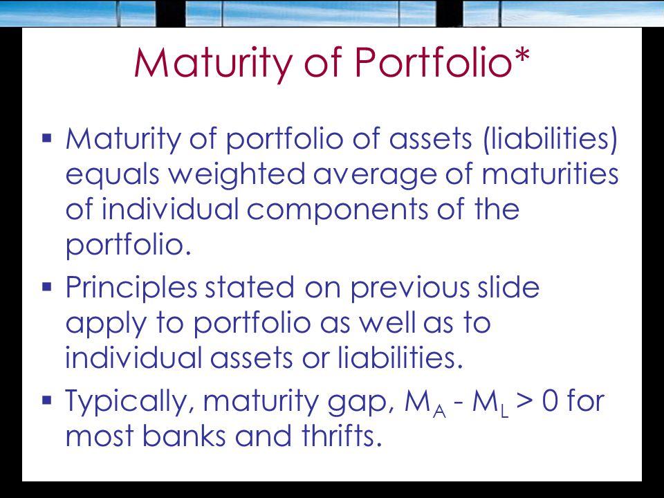 Maturity of Portfolio*