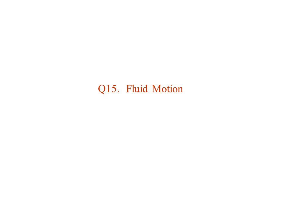 Q15. Fluid Motion