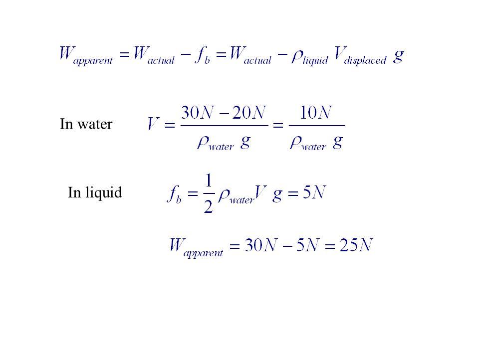 In water In liquid