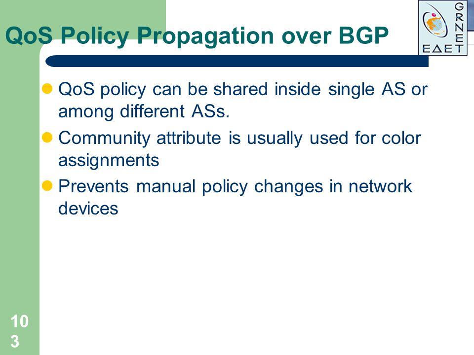QoS Policy Propagation over BGP