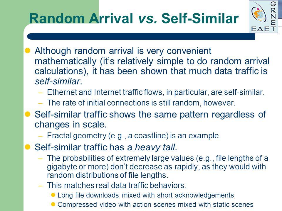 Random Arrival vs. Self-Similar