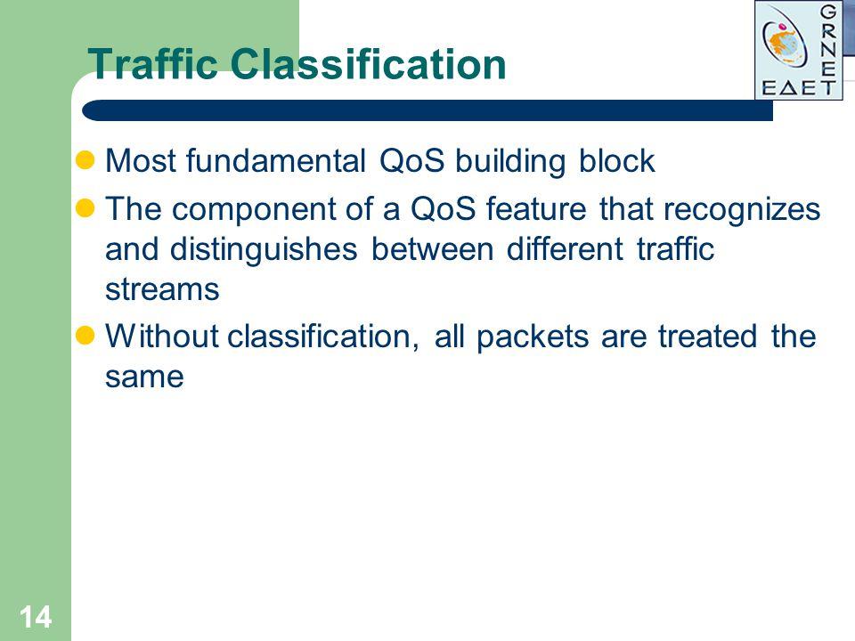 Traffic Classification