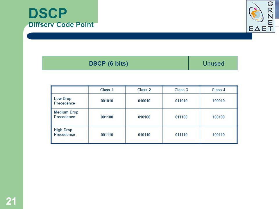 DSCP Diffserv Code Point
