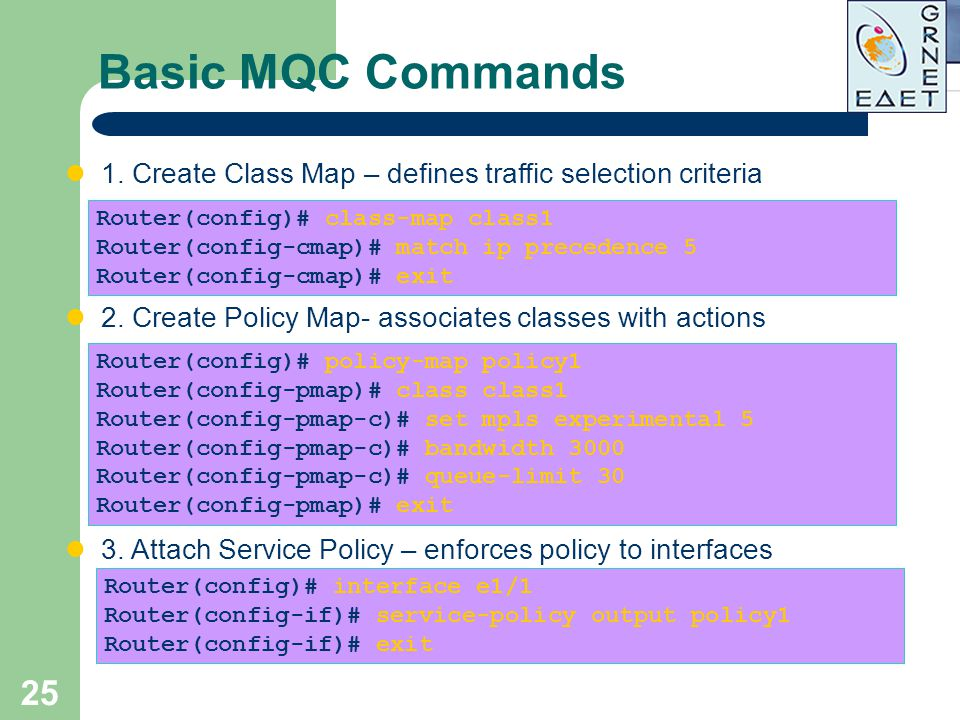 Basic MQC Commands 1. Create Class Map – defines traffic selection criteria. Router(config)# class-map class1.