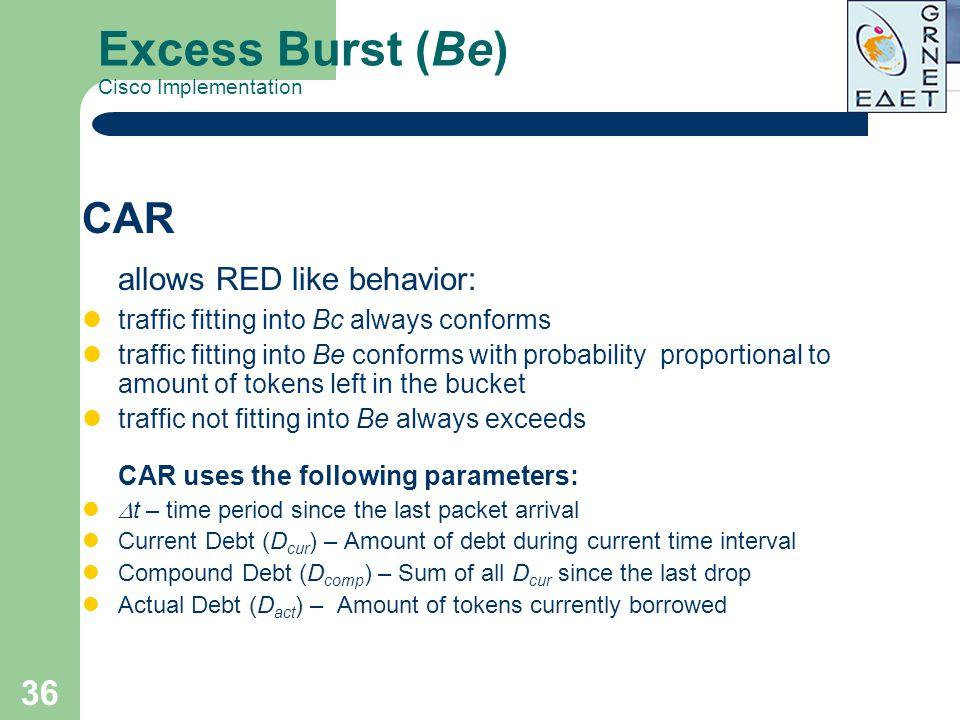 Excess Burst (Be) Cisco Implementation