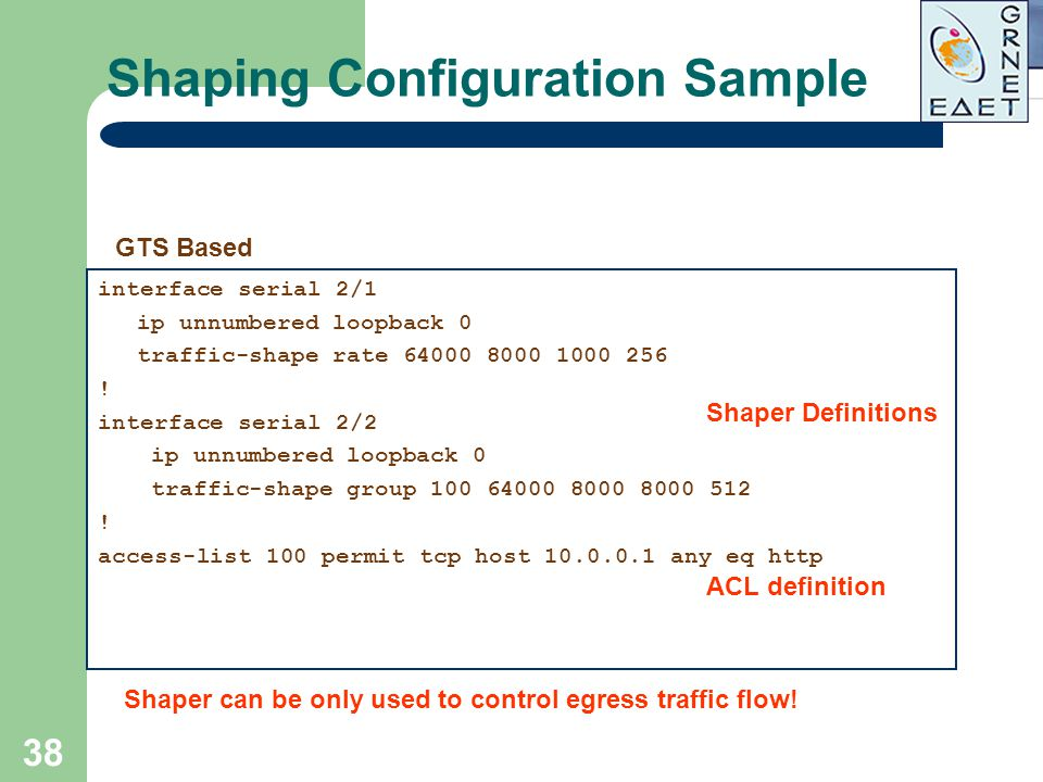 Shaping Configuration Sample