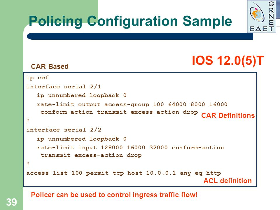 Policing Configuration Sample