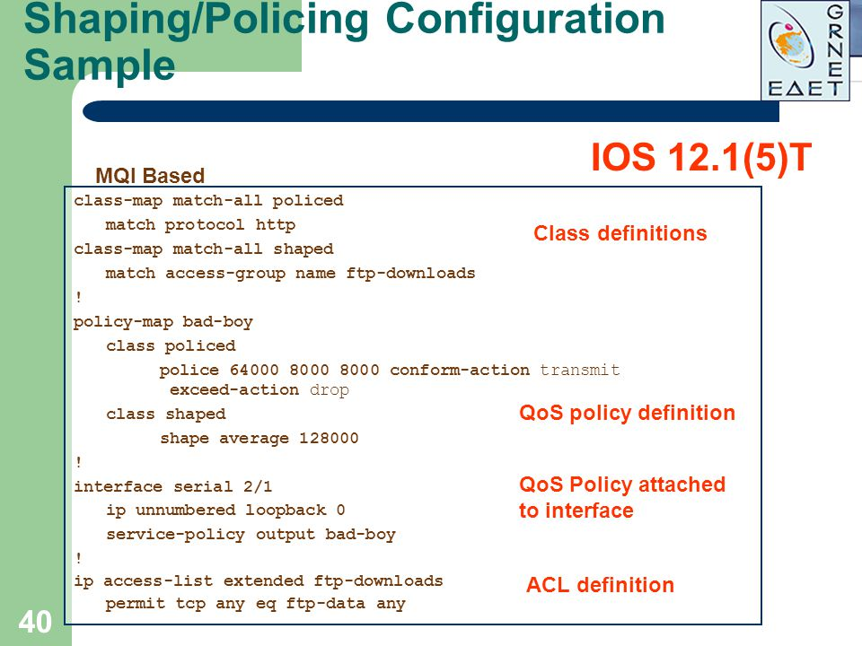 Shaping/Policing Configuration Sample