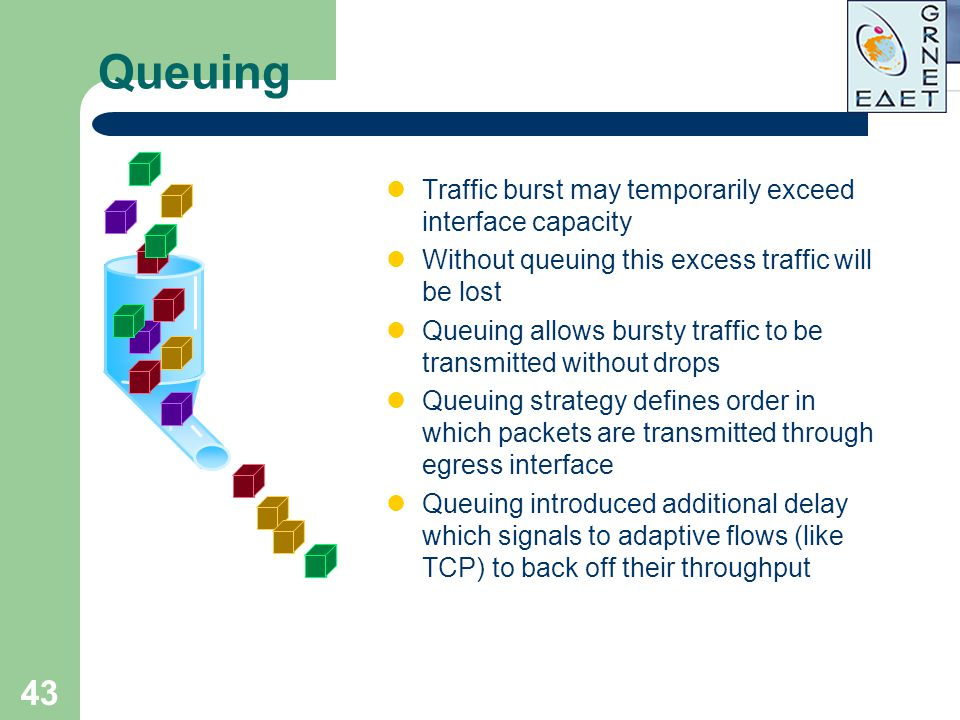 Queuing Traffic burst may temporarily exceed interface capacity