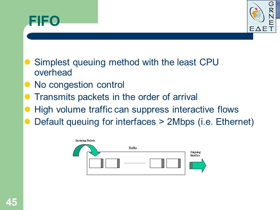 FIFO Simplest queuing method with the least CPU overhead