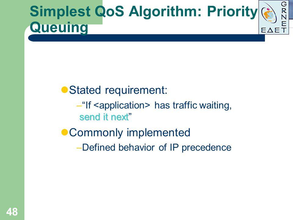 Simplest QoS Algorithm: Priority Queuing