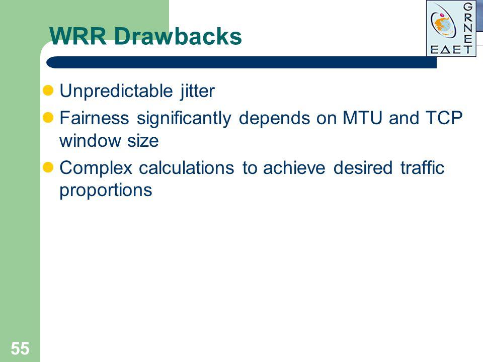 WRR Drawbacks Unpredictable jitter