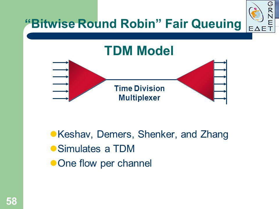Bitwise Round Robin Fair Queuing
