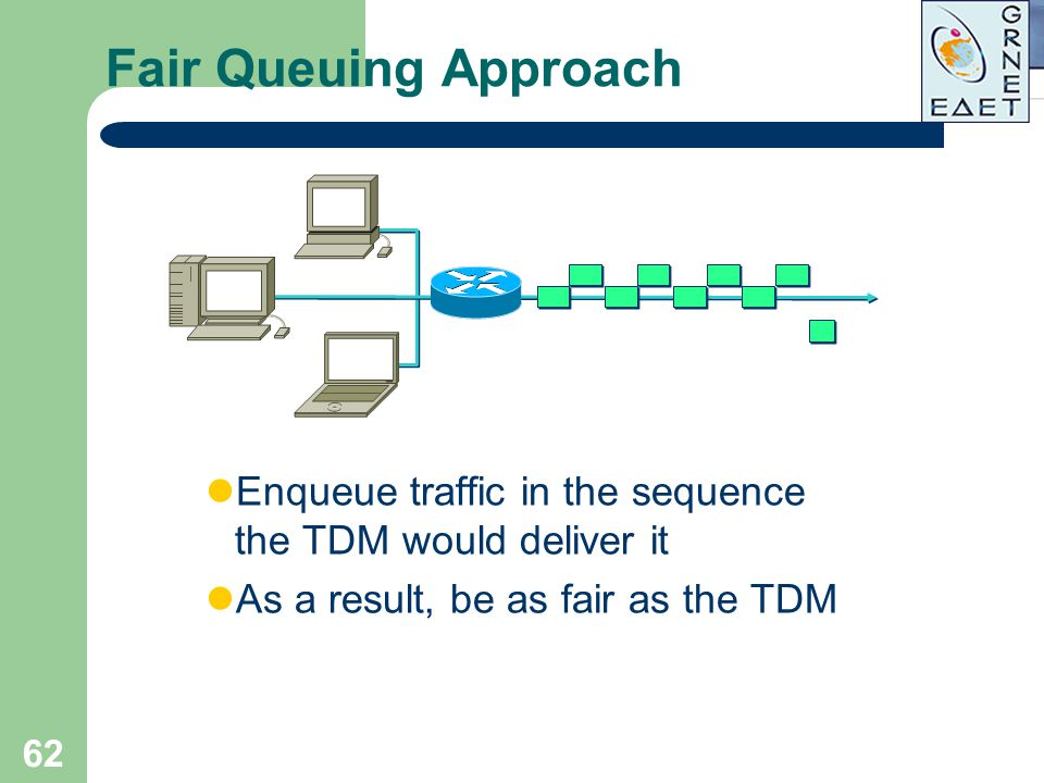 Fair Queuing Approach Enqueue traffic in the sequence the TDM would deliver it. As a result, be as fair as the TDM.