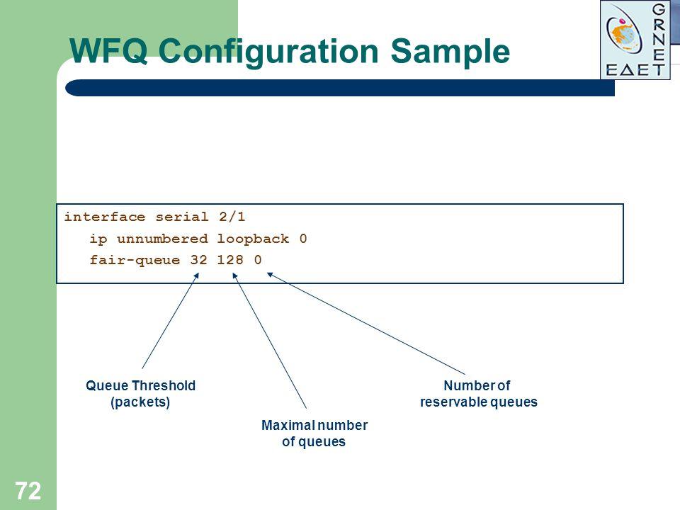 WFQ Configuration Sample