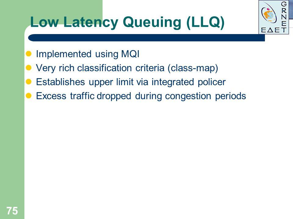 Low Latency Queuing (LLQ)