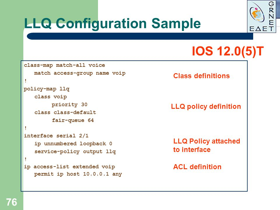 LLQ Configuration Sample