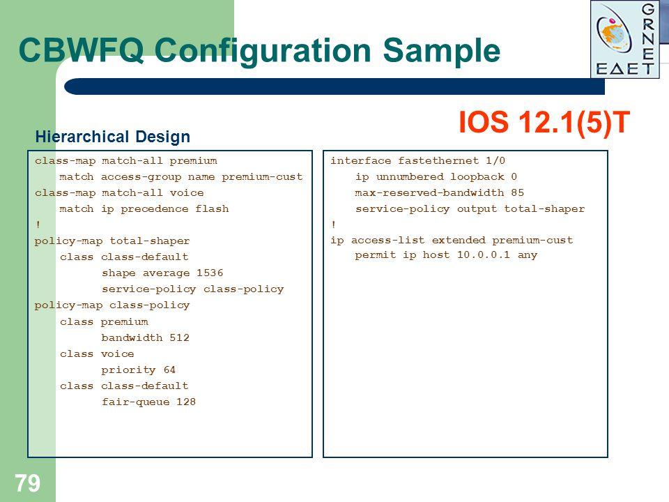 CBWFQ Configuration Sample