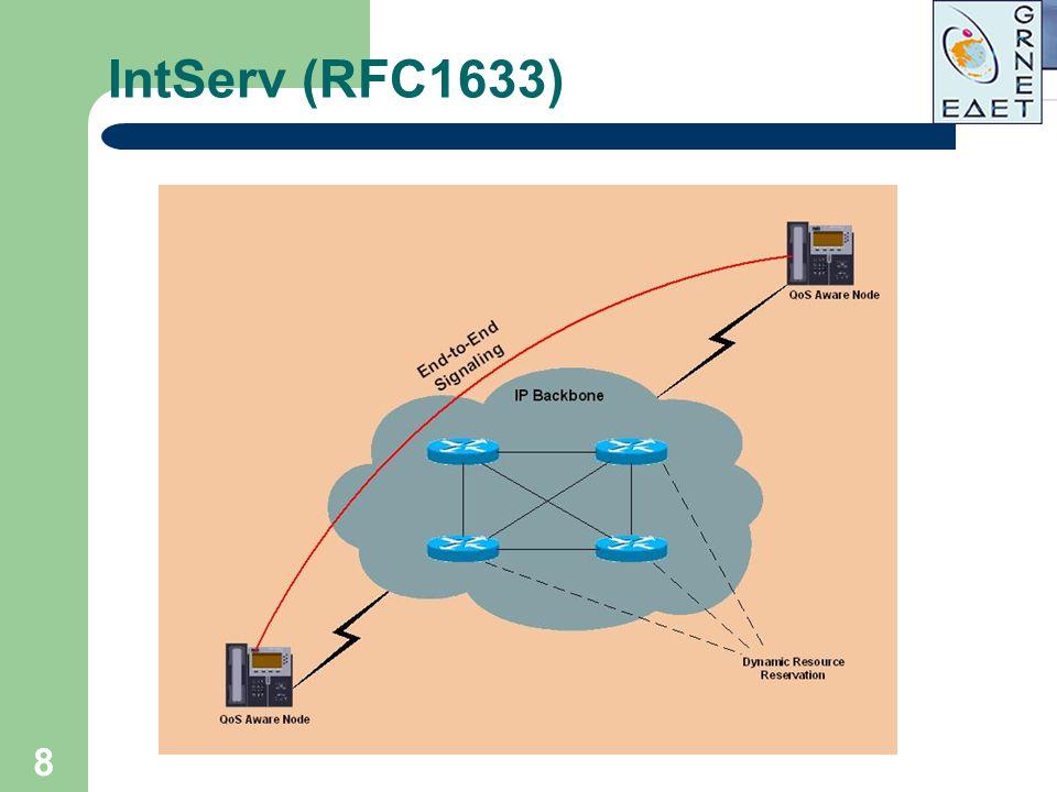 IntServ (RFC1633)