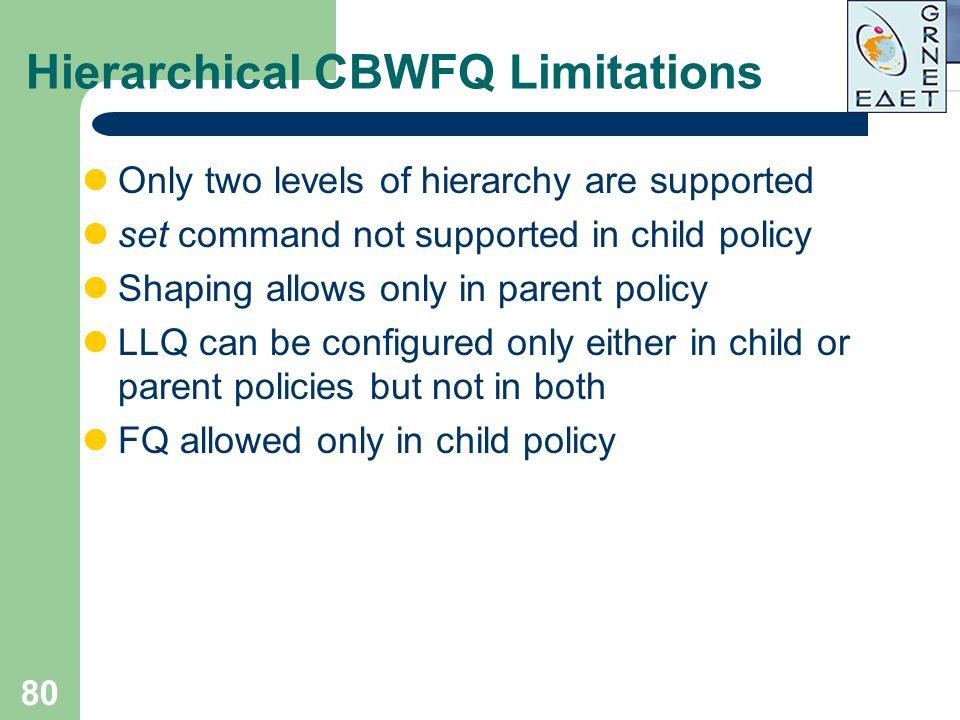 Hierarchical CBWFQ Limitations