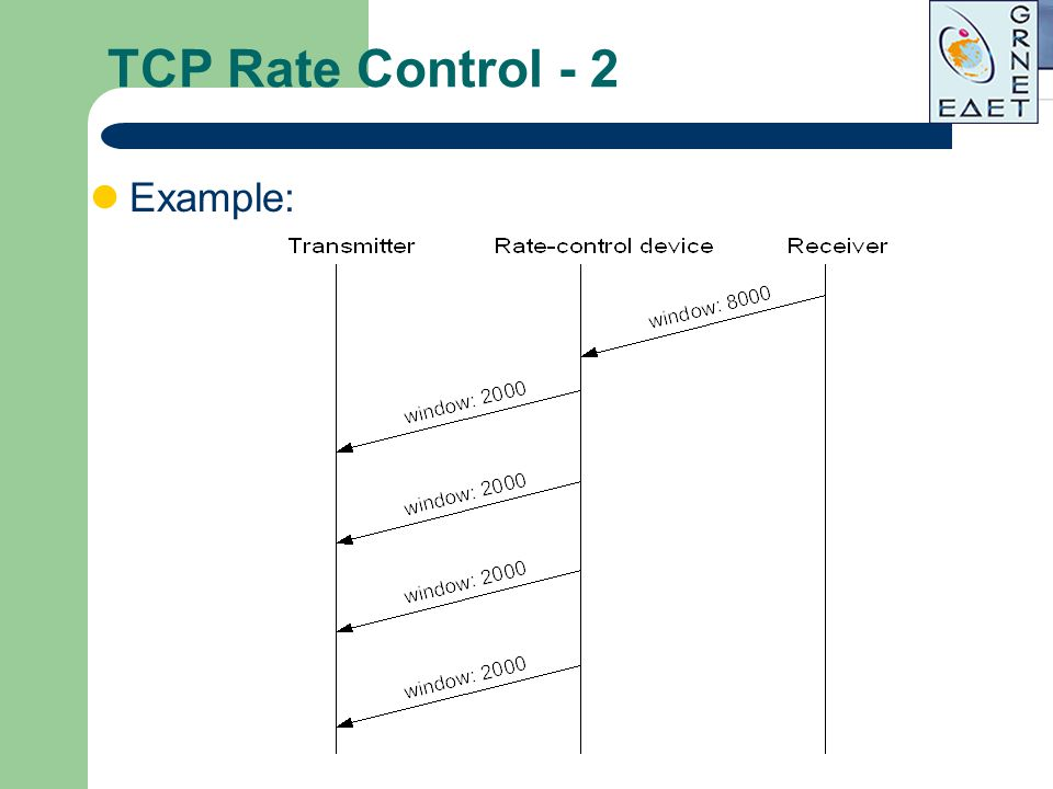 TCP Rate Control - 2 Example: