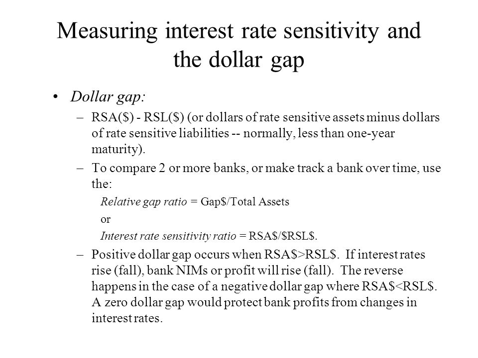 Measuring interest rate sensitivity and the dollar gap
