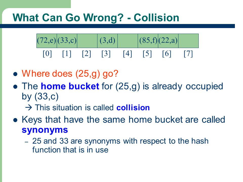 What Can Go Wrong - Collision