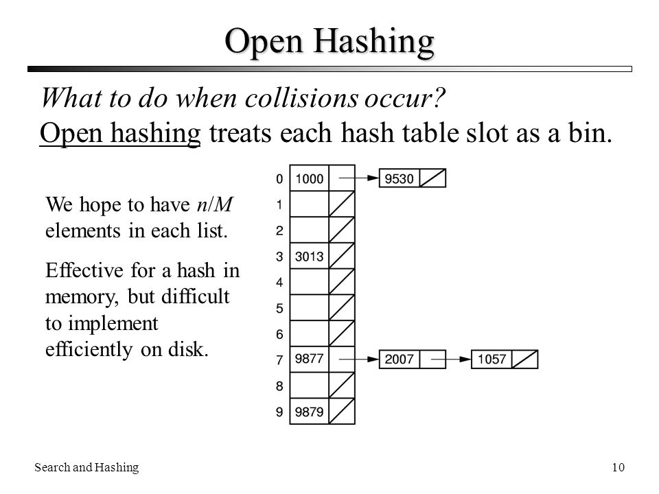 Open Hashing What to do when collisions occur