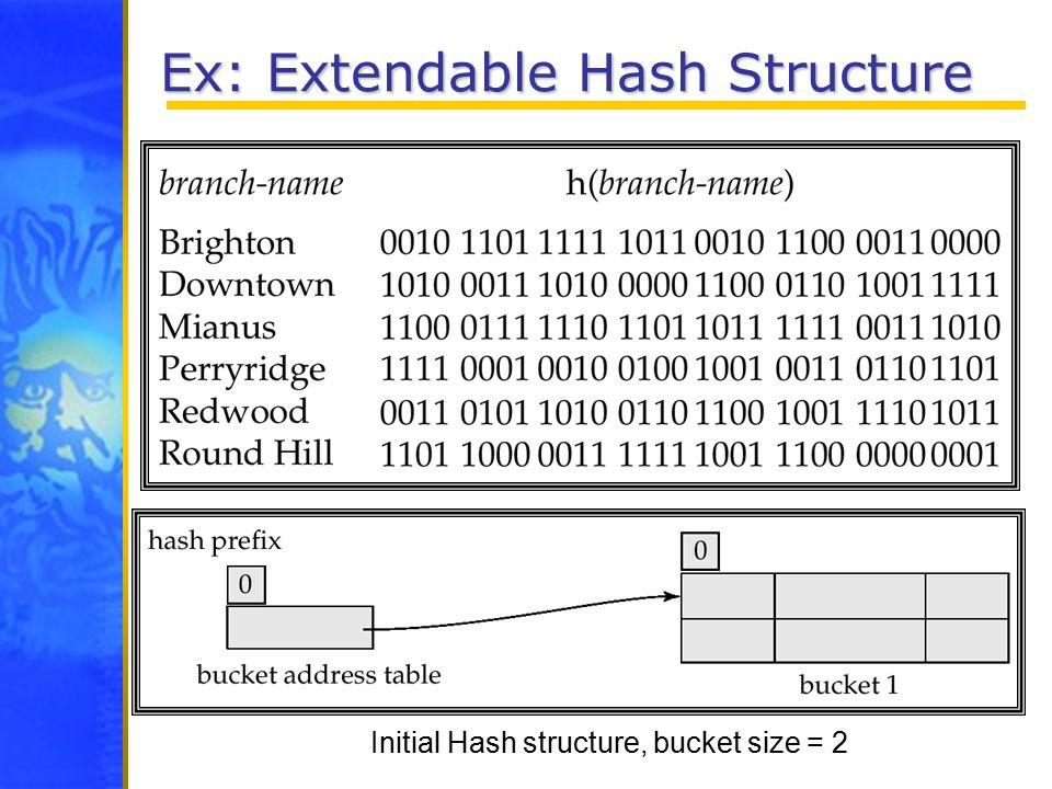 Ex: Extendable Hash Structure
