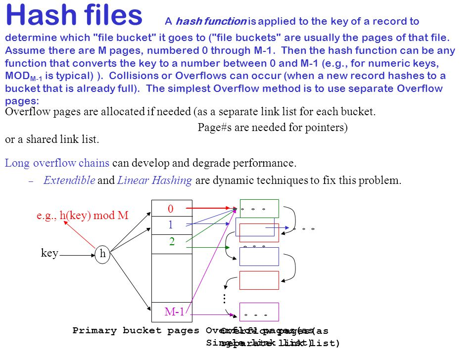 Hash files A hash function is applied to the key of a record to determine which file bucket it goes to ( file buckets are usually the pages of that file. Assume there are M pages, numbered 0 through M-1. Then the hash function can be any function that converts the key to a number between 0 and M-1 (e.g., for numeric keys, MODM-1 is typical) ). Collisions or Overflows can occur (when a new record hashes to a bucket that is already full). The simplest Overflow method is to use separate Overflow pages: