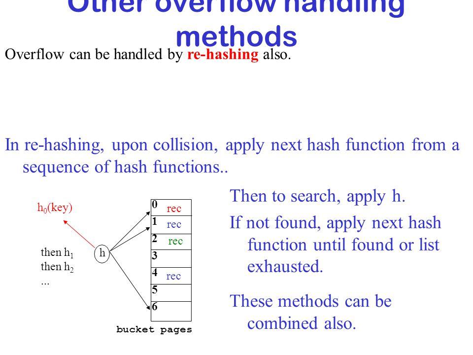 Other overflow handling methods