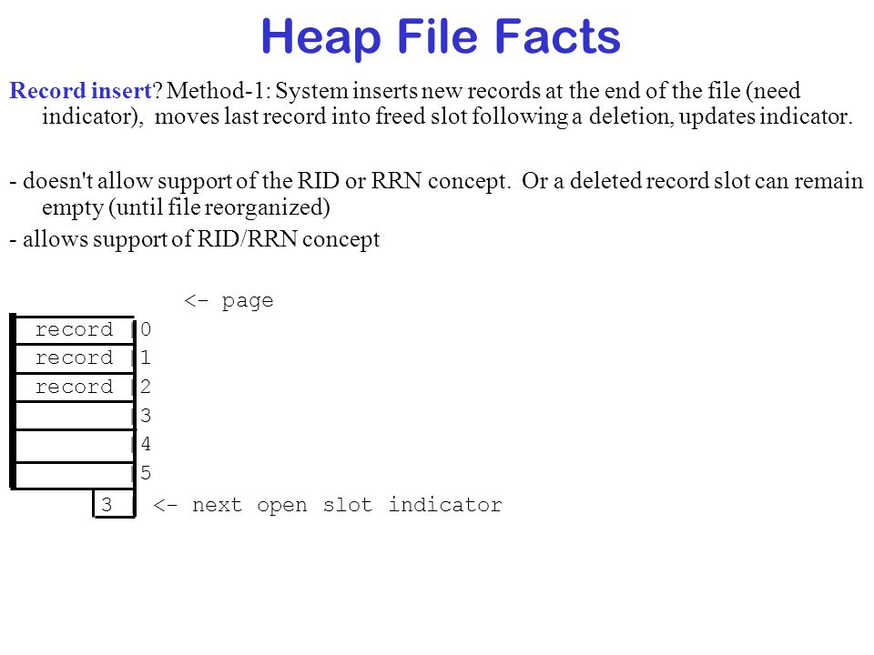 Heap File Facts