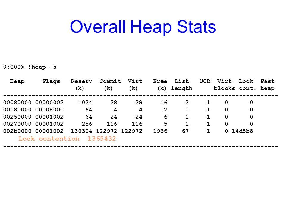 Overall Heap Stats 0:000> !heap –s
