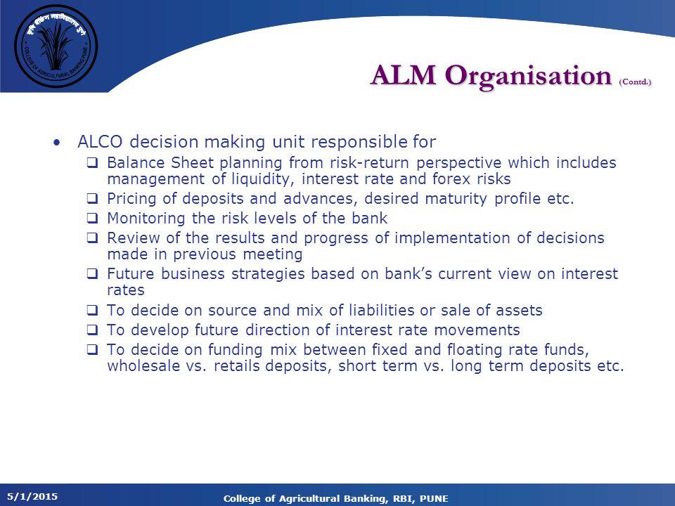 ALM Organisation (Contd.)