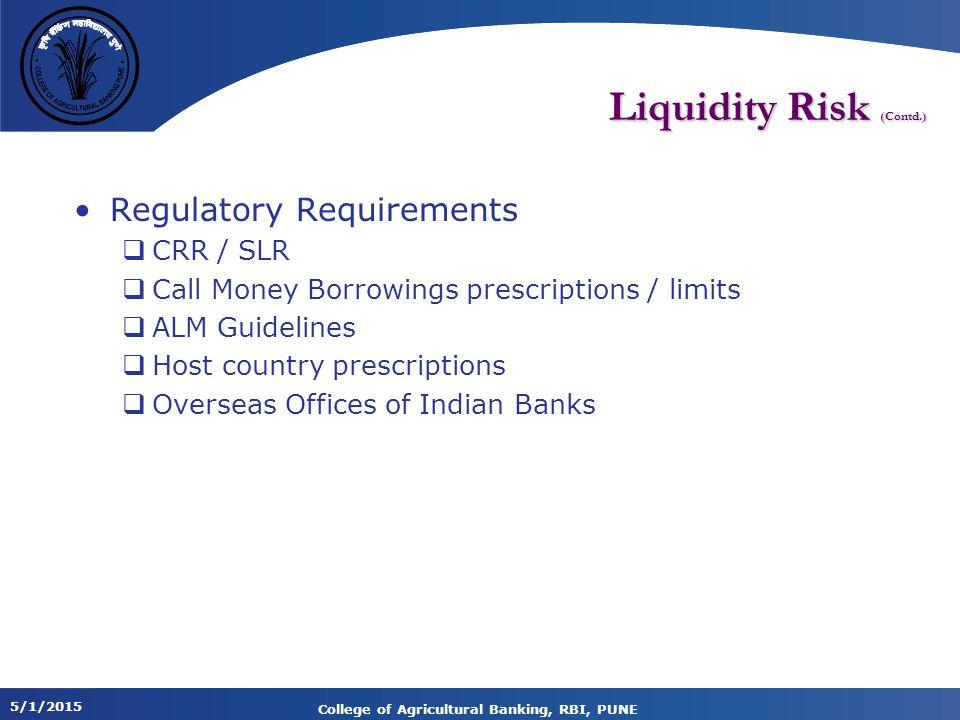 Liquidity Risk (Contd.)