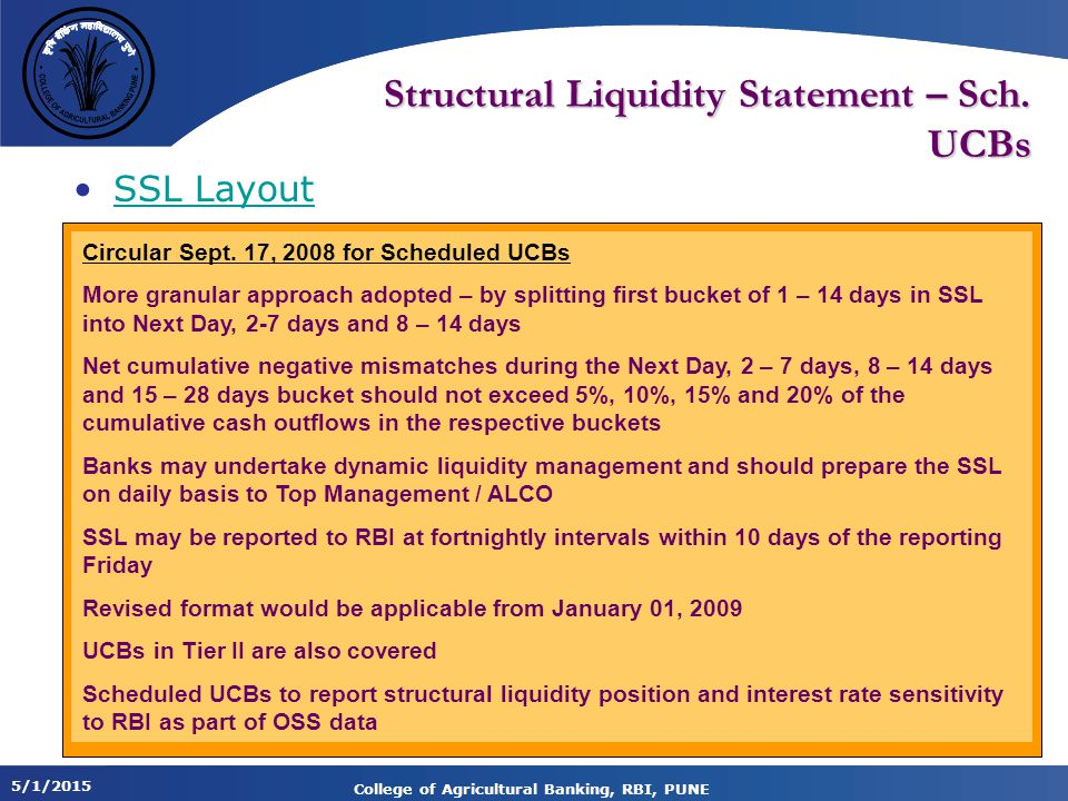 Structural Liquidity Statement – Sch. UCBs