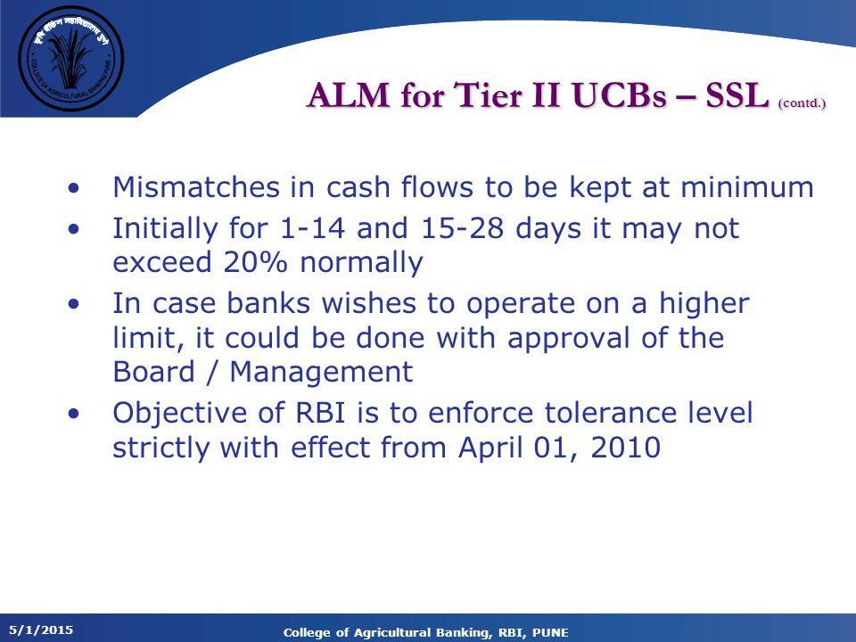 ALM for Tier II UCBs – SSL (contd.)