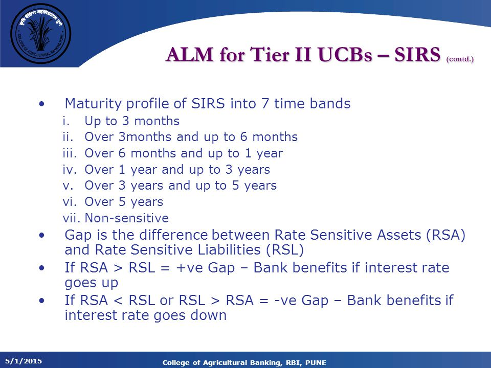 ALM for Tier II UCBs – SIRS (contd.)