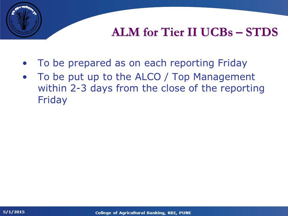 ALM for Tier II UCBs – STDS