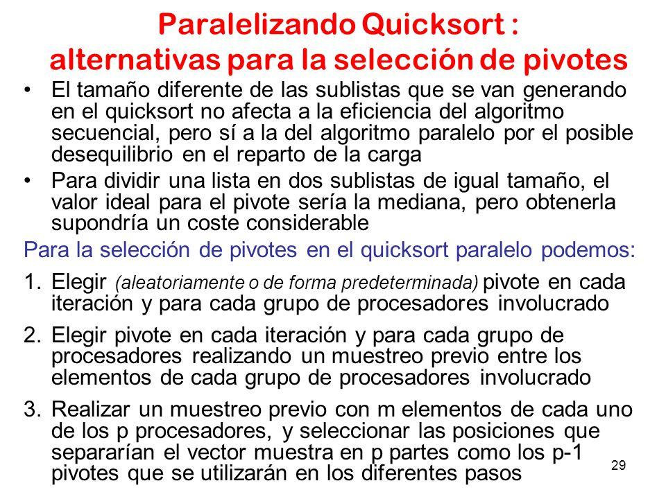 Paralelizando Quicksort : alternativas para la selección de pivotes
