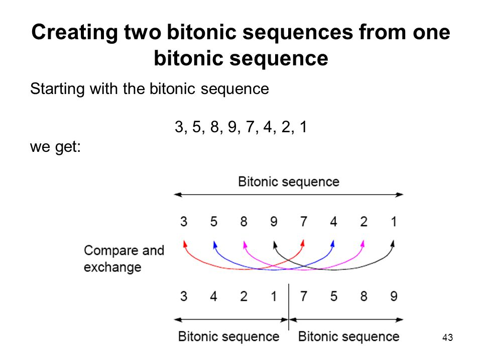 Creating two bitonic sequences from one bitonic sequence